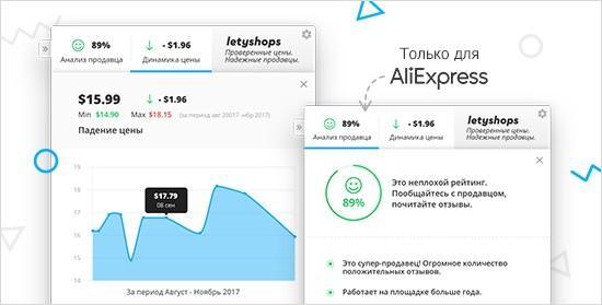 Честная динамика цен в приложении LetyShops для браузера